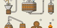62772694 - whiskey production process. distillation and aging whisky infographics. structure manufacture whiskey and illustration production whiskey